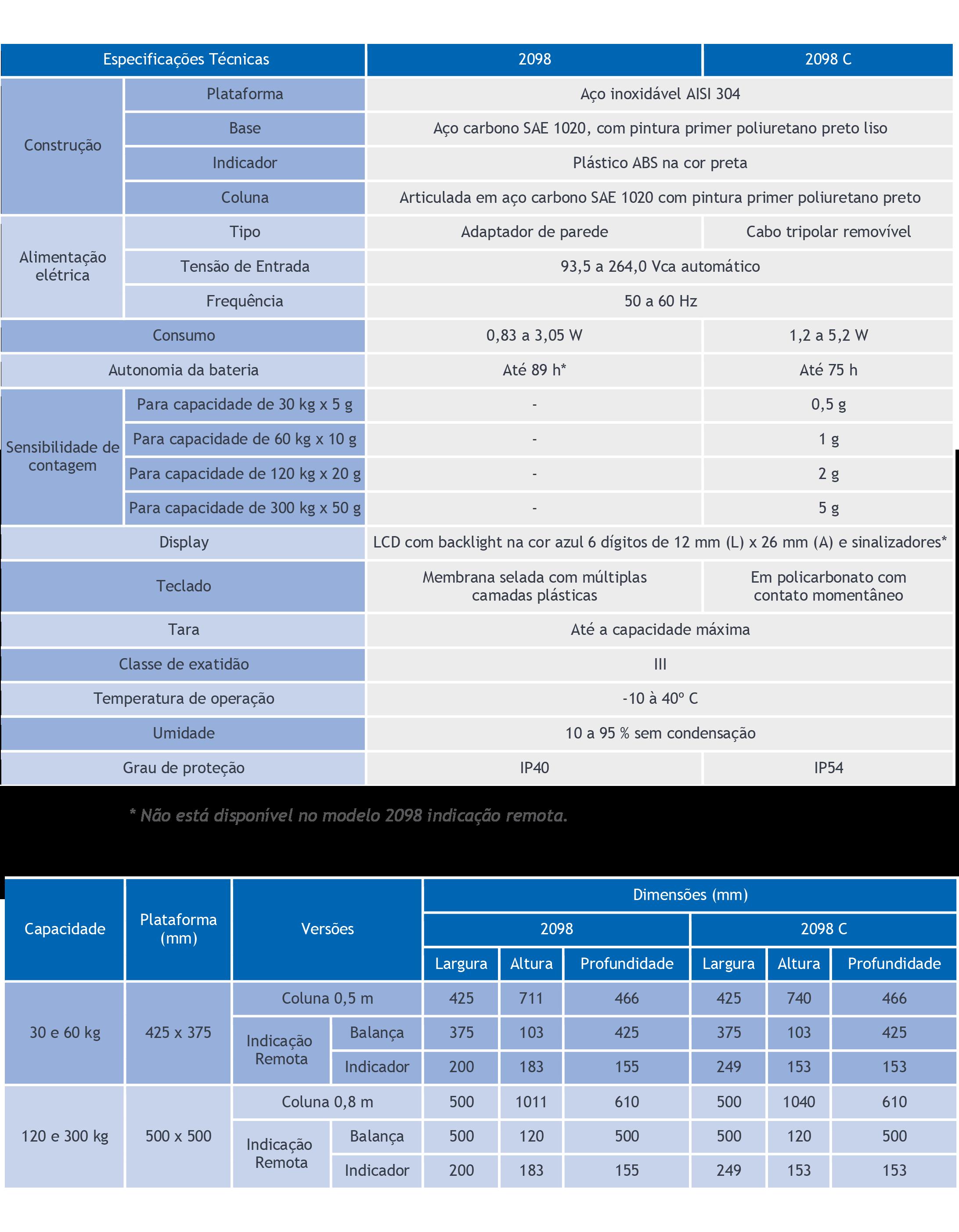 especificações_Balanças Eletrônicas de Bancada ou piso 2098