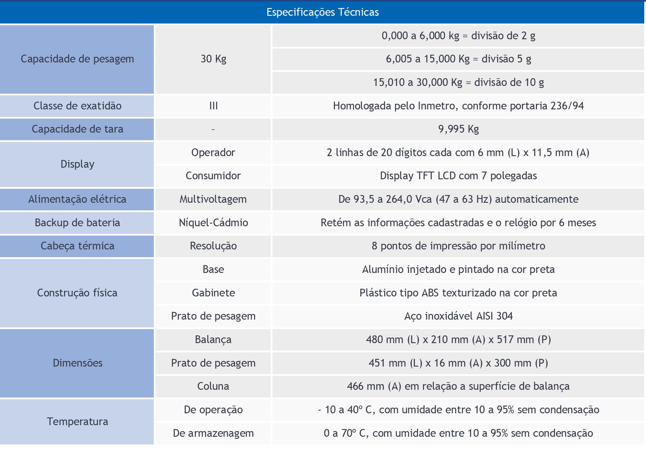 Prix-6_especificacoes
